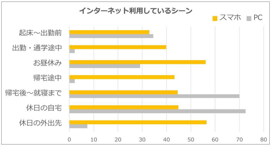 スマートフォン版 Yahoo! JAPANブランドパネルの画面表示例