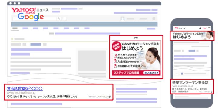 YDN/GDN ディスプレイアドネットワーク広告の画面掲載例